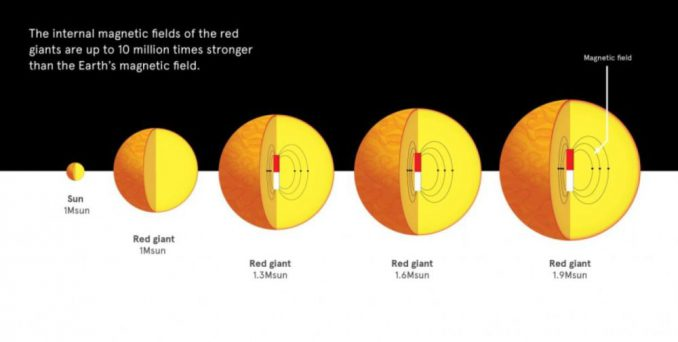 red giant universe tutorial