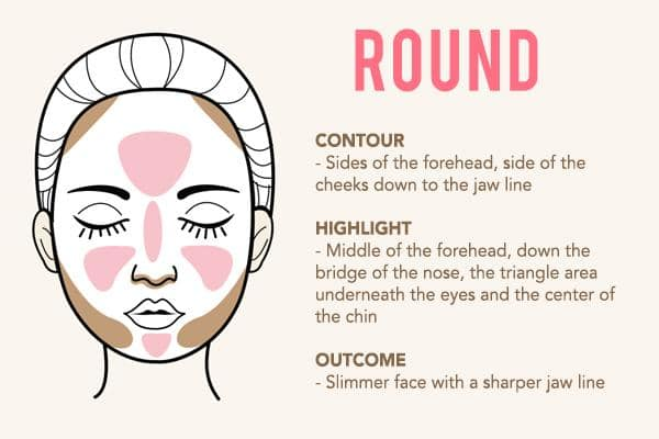 blush on tutorial for round face